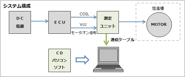 HC6830_System-2