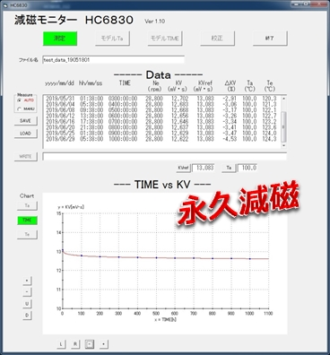 HC6830_TIME-data-3