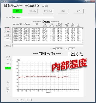 HC6830_Te-data