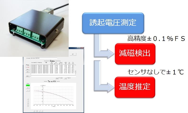 HC6830_top-5