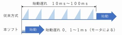 HP_HC-6901_図2-2